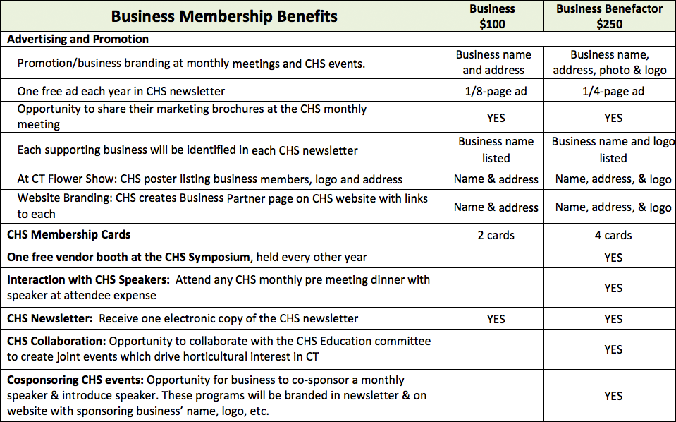 business-membership-benefits